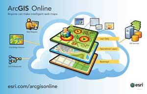 arcgis-online-poster
