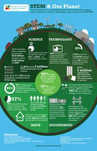 stem_infographic-lg